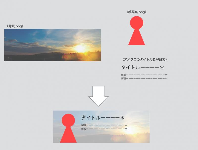 スクリーンショット 2015-08-05 14.43.15